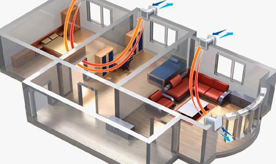 Проектирование систем вентиляции в квартире