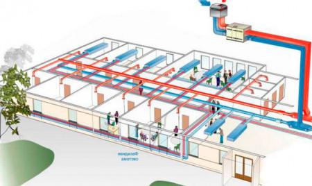 проектирование систем вентиляции офиса
