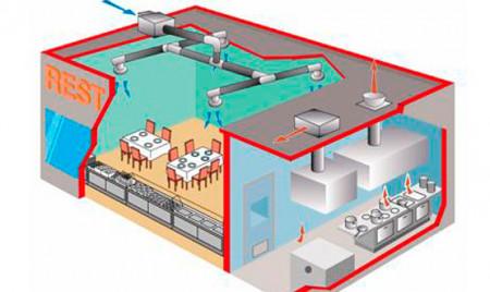 проектирование систем вентиляции воздуха ресторана