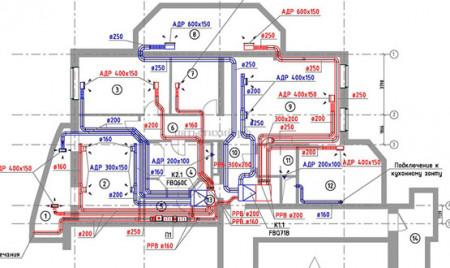 проектирование систем вентиляции таунхауса