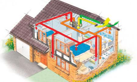 Проектирование систем вентиляции частного дома