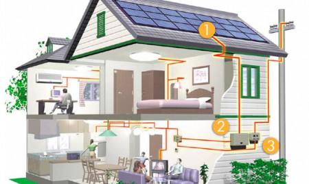 проектирование внутреннего электроснабжения частного дома