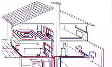 проектирование частных котельных частного дома